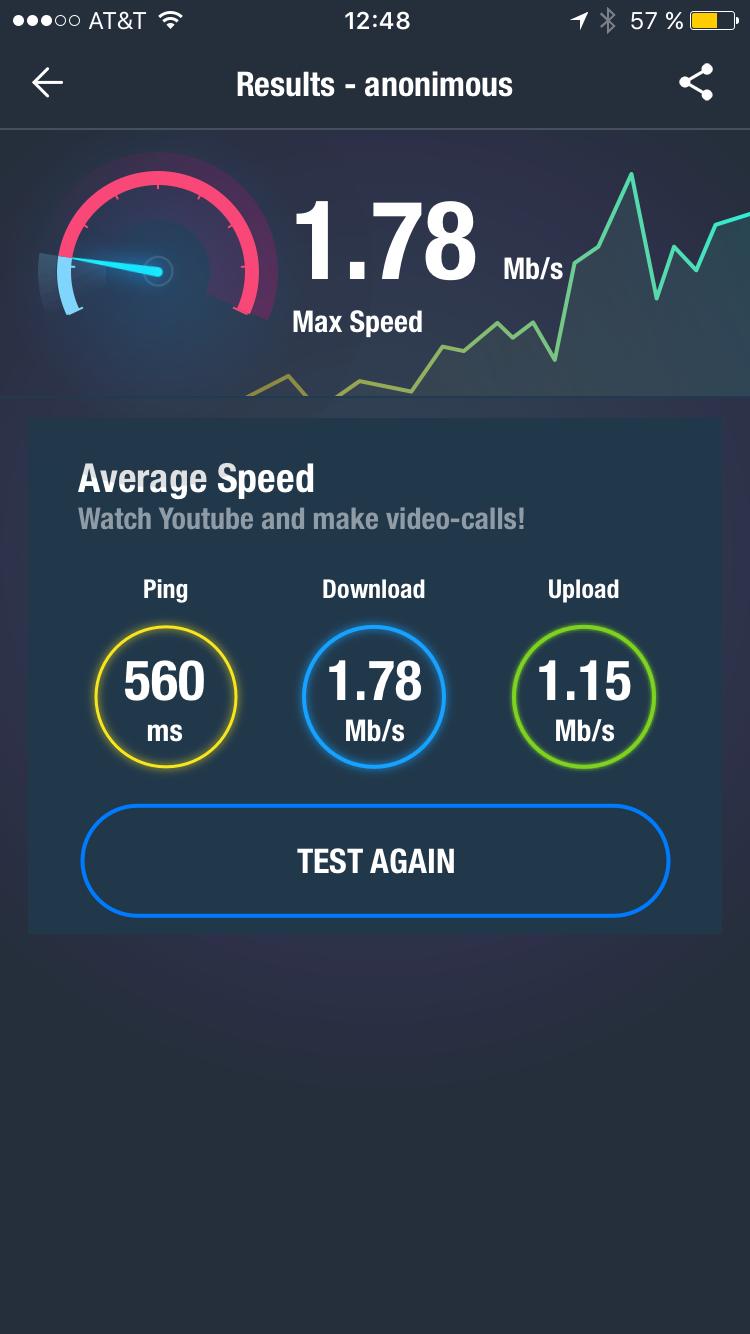 Как сделать интернет быстрее: способы ускорения соединения 48